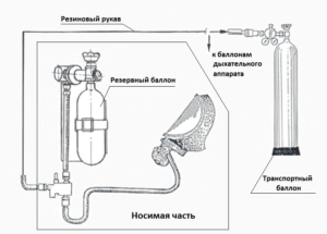 Схема устройства Шлангового дыхательного аппарата